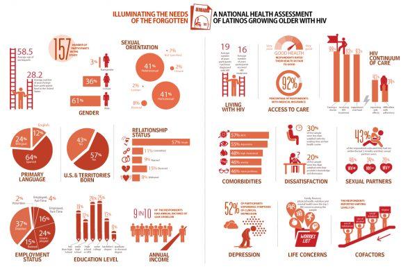 olvidados-infographics-2017
